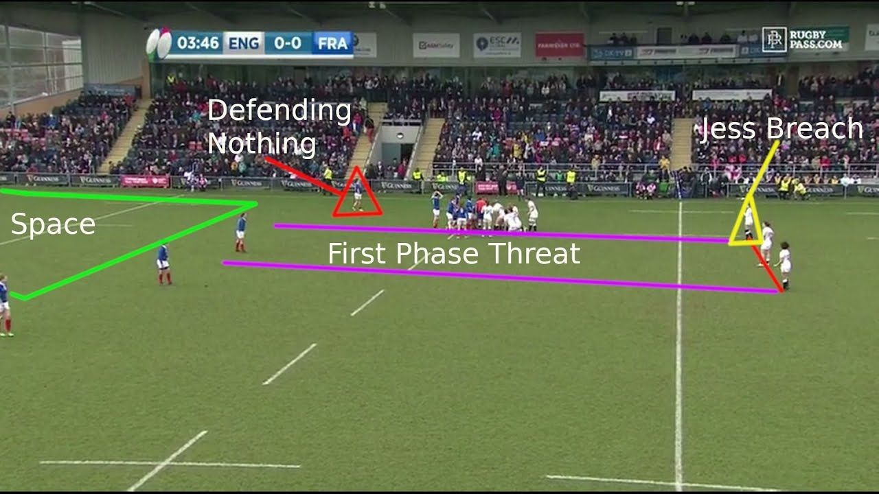 Run the Tapes women's rugby analysis